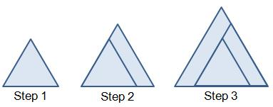 how to build a pyramid graphic