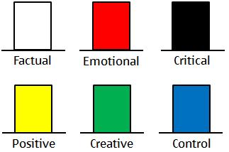 Six Thinking Hats Graphic