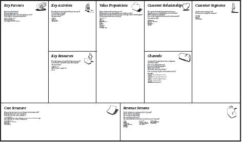 Understanding business models the business model canvas business model canvas accmission