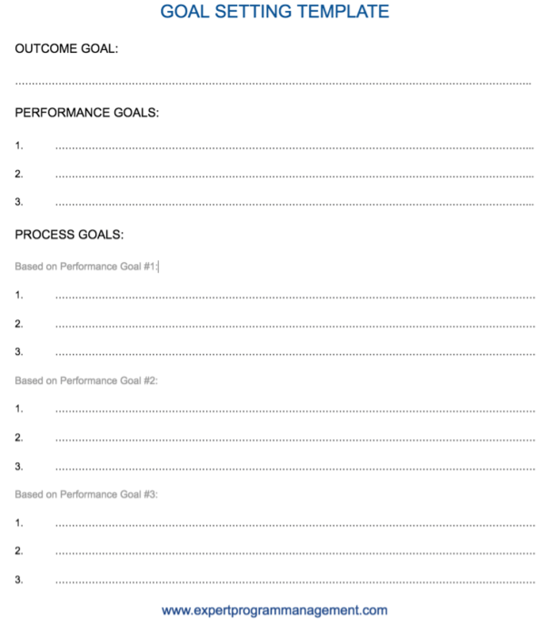 Goal Setting Template: Using Outcome, Performance and Process Goals
