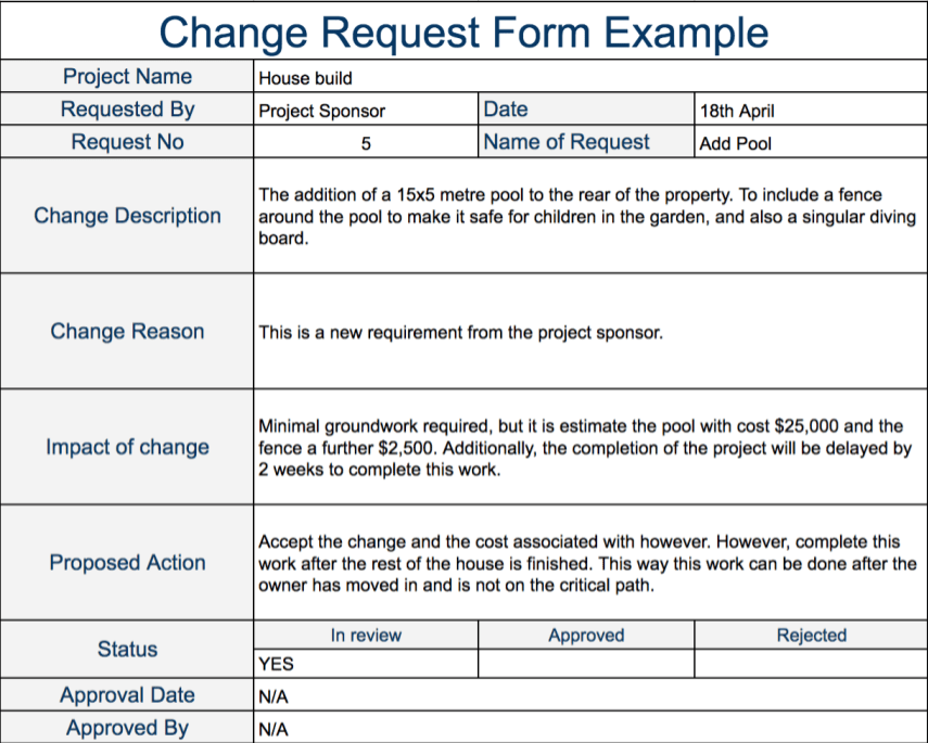 Change Request Template Expert