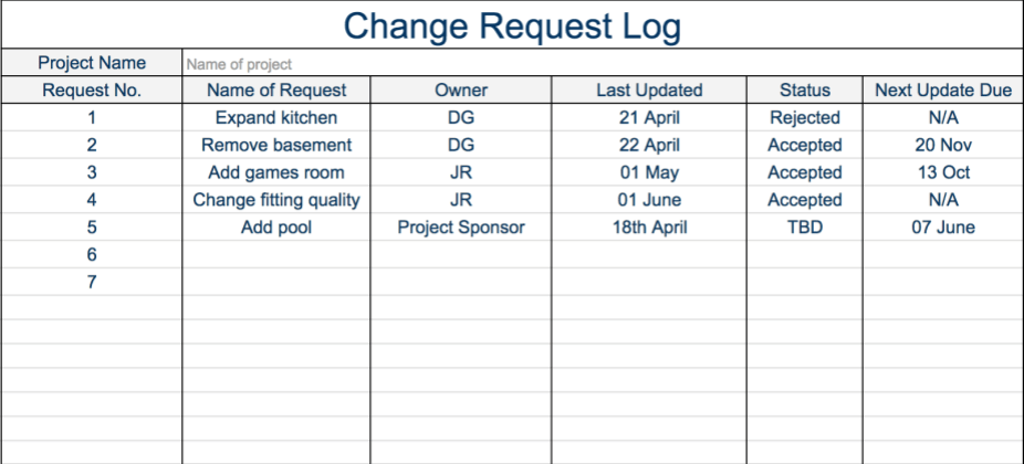 Change request log expert program management for Change log template project management