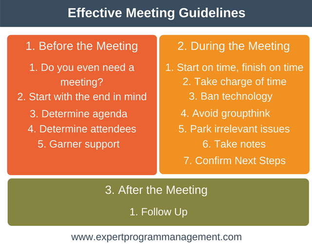 Effective Meeting Guidelines