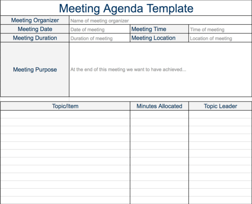 meeting guidelines in project management