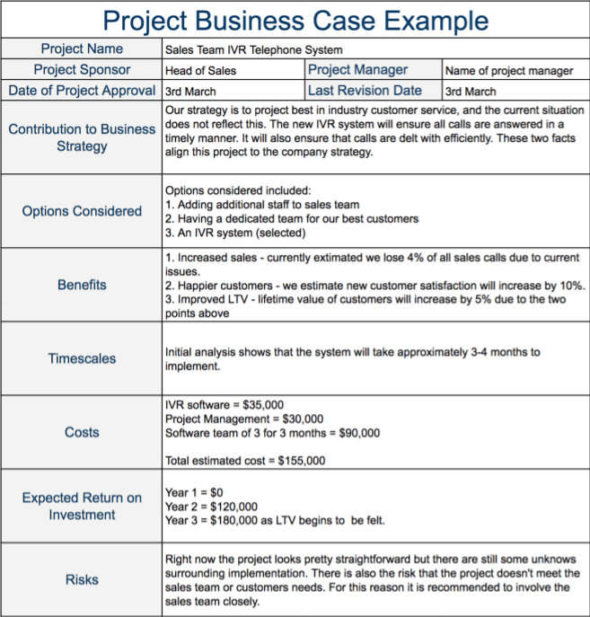 The project business case definition and example project business case example wajeb Gallery
