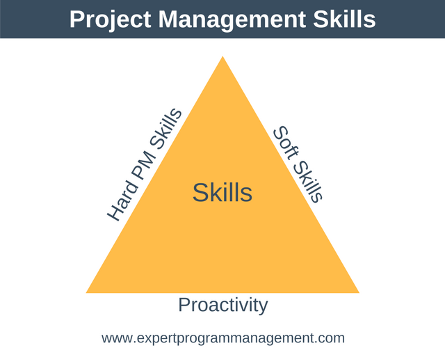 Project Management Soft Skills
