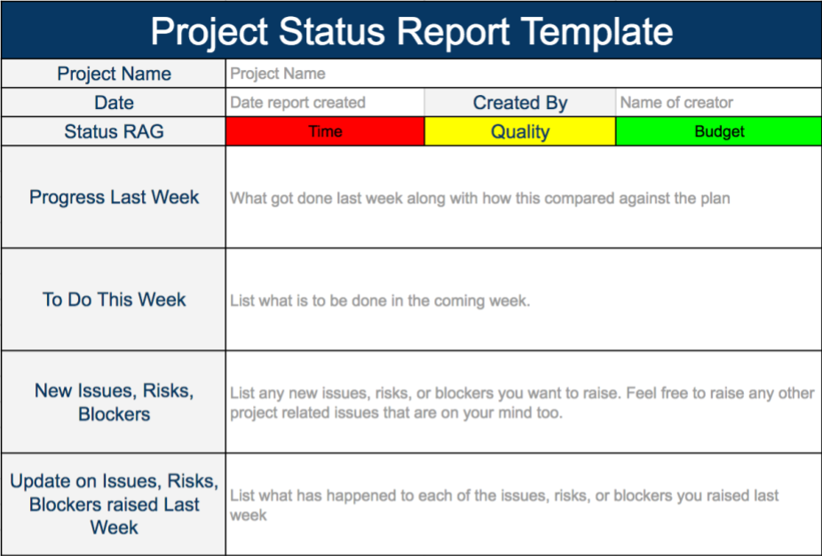 project status report template juve cenitdelacabrera co