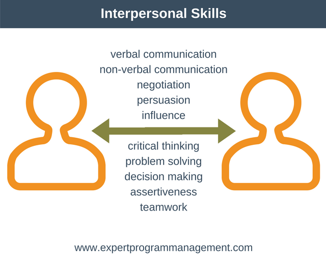 Soft Skills Just As Important As >> Interpersonal Skills How To Improve Your Interpersonal Skills