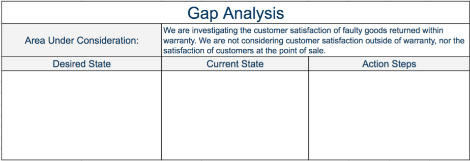 Gap Analysis - Strategy and Management Training