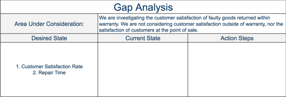 Gap Analysis Step 2