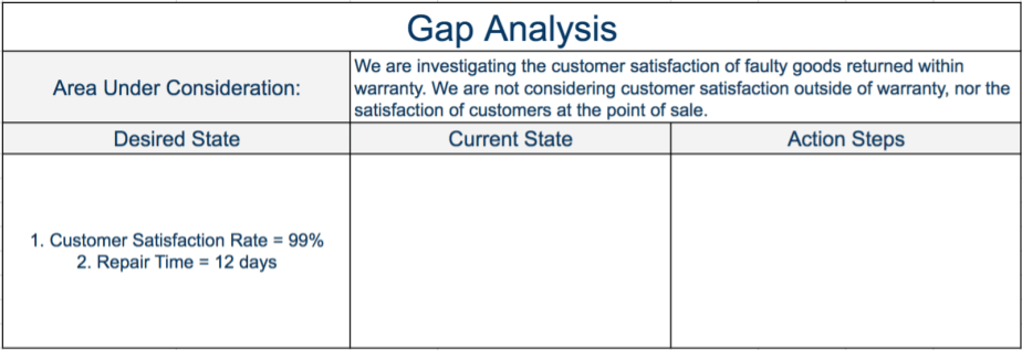 Gap Analysis Step 3