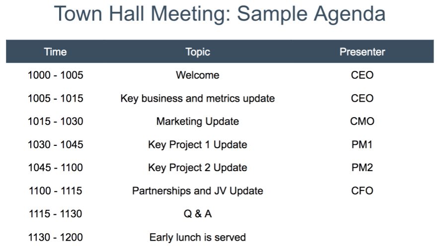Town Hall Meeting Sample Agenda