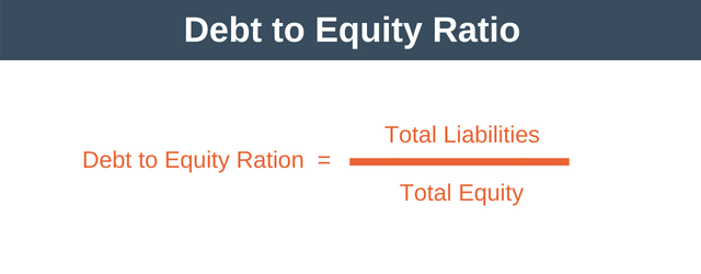 Debt to Equity Ratio