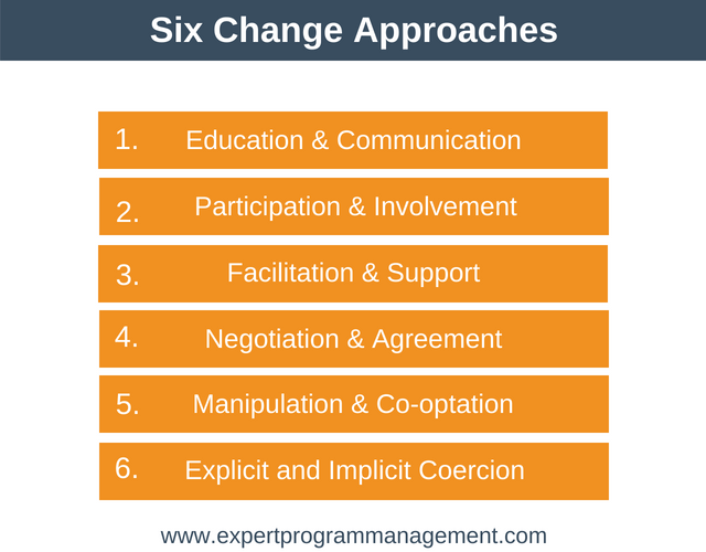 Six Change Approaches