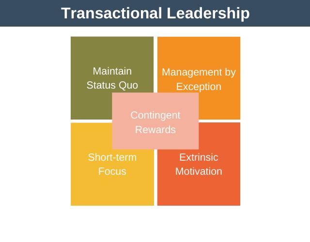 Transactional Leadership Characteristics