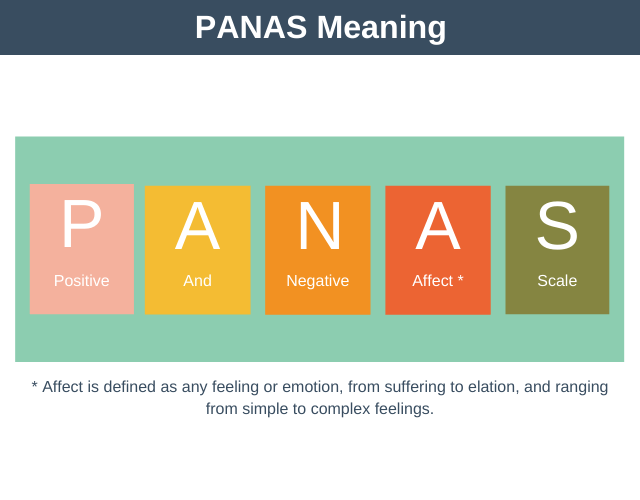PANAS Meaning