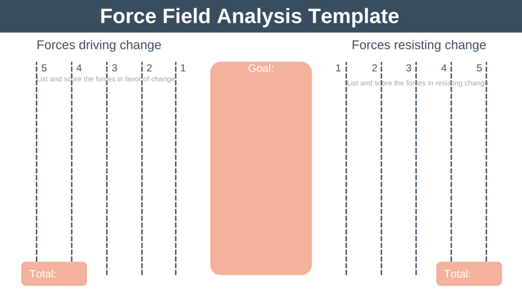 Force Field Analysis Template